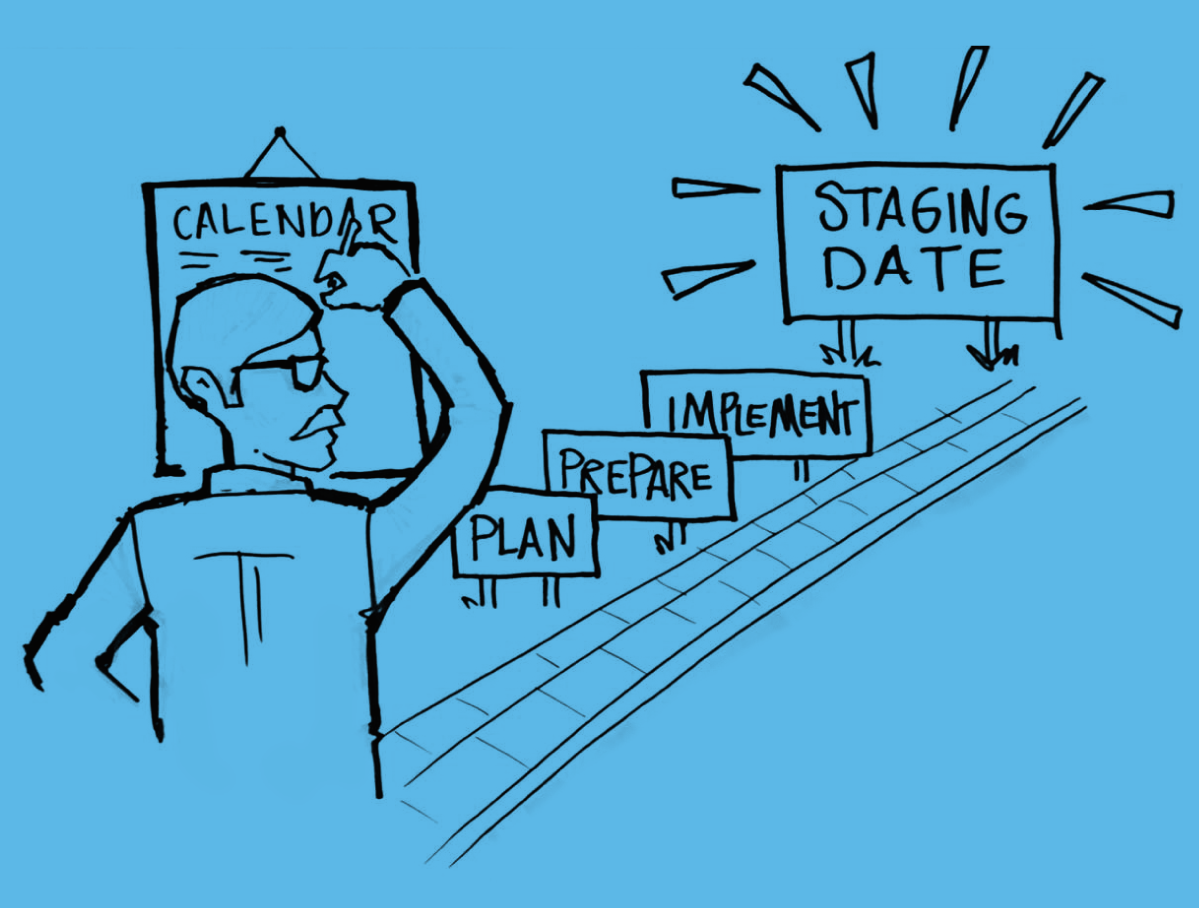 Sketch of staging date on the future path